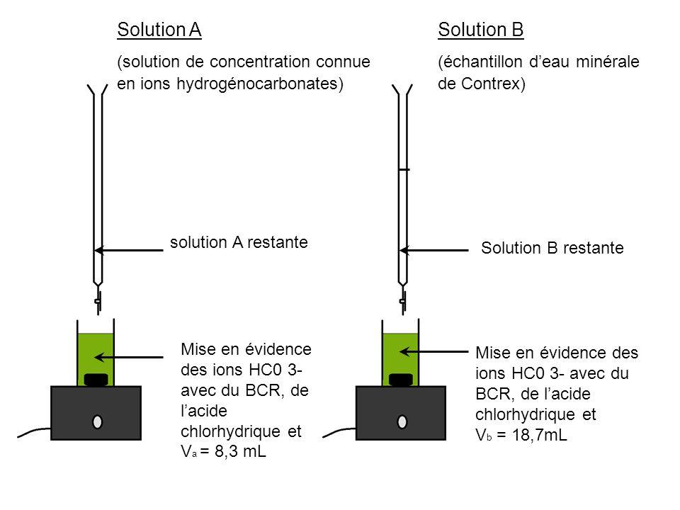 Solution A (solution de concentration connue en ions hydrogénocarbonates) Solution B. (échantillon d'eau minérale de Contrex)