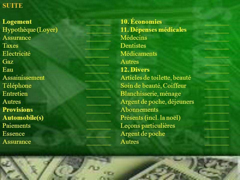 SUITE Logement _______ 10. Économies _______.