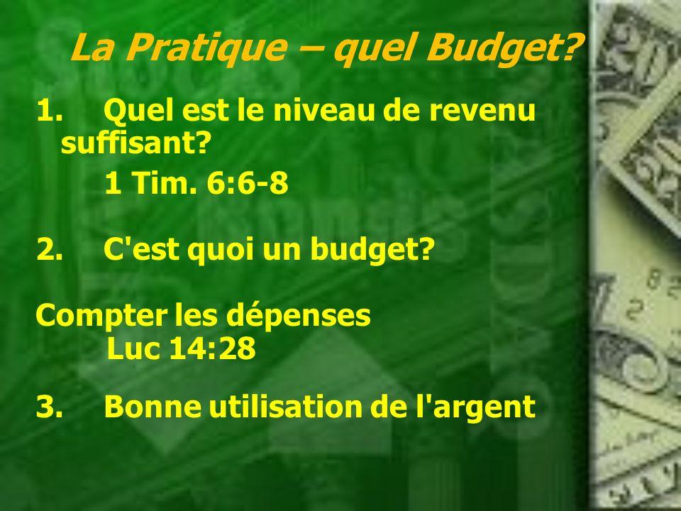 La Pratique – quel Budget