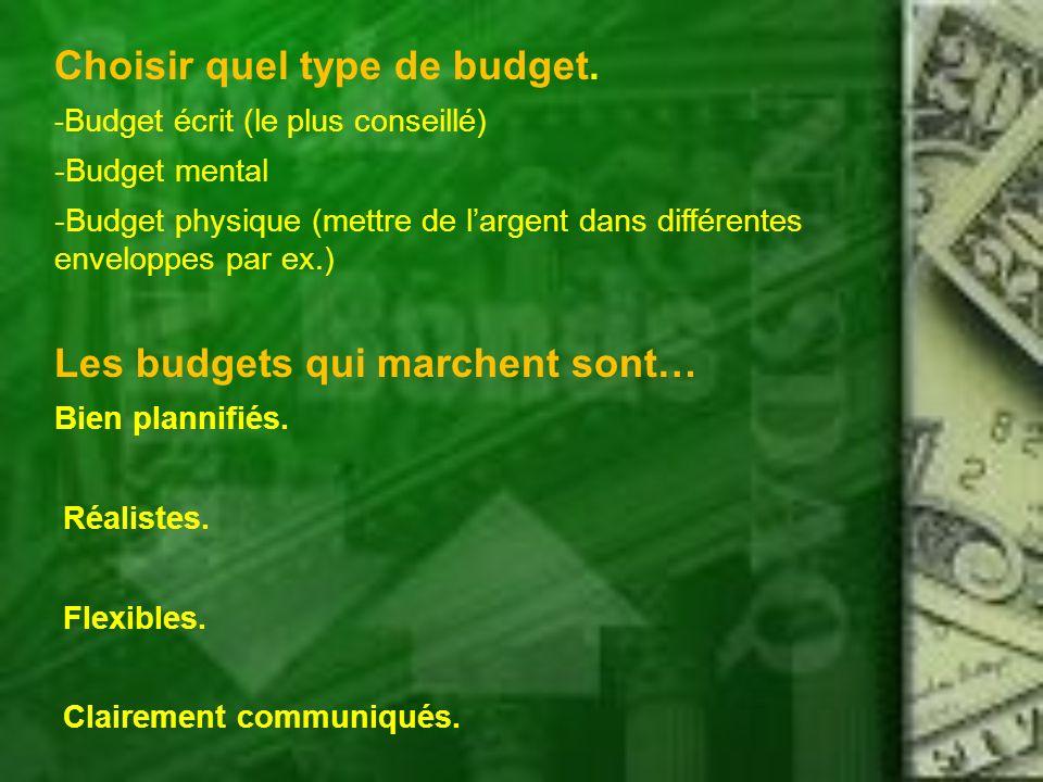 Choisir quel type de budget.