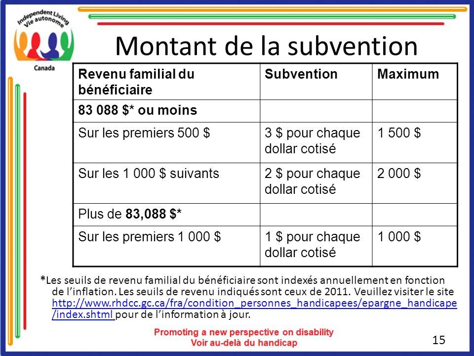 Montant de la subvention