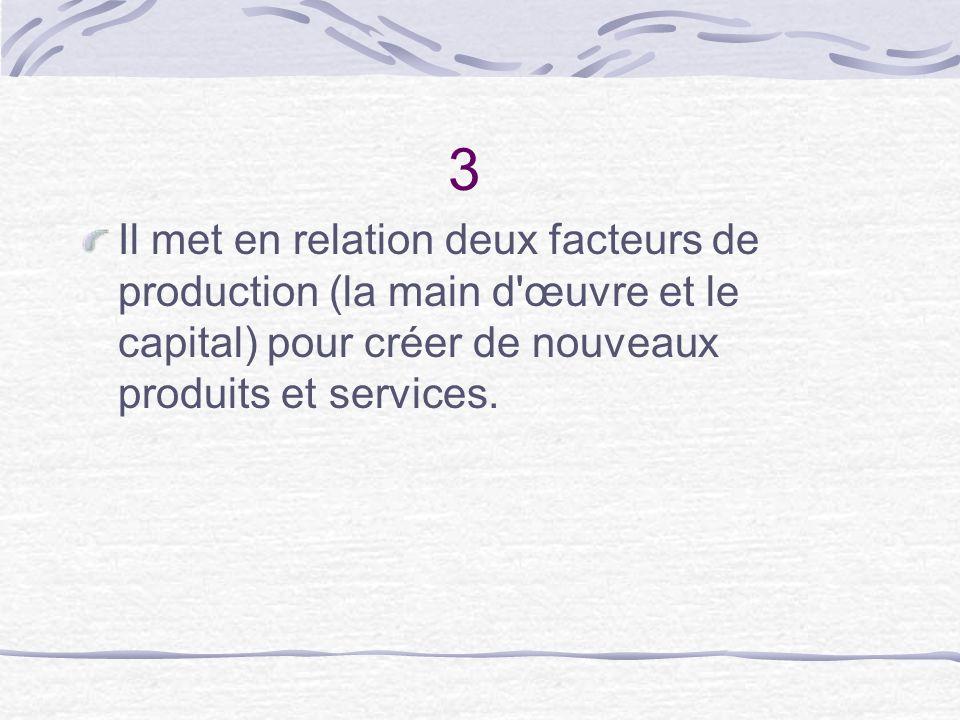3 Il met en relation deux facteurs de production (la main d œuvre et le capital) pour créer de nouveaux produits et services.