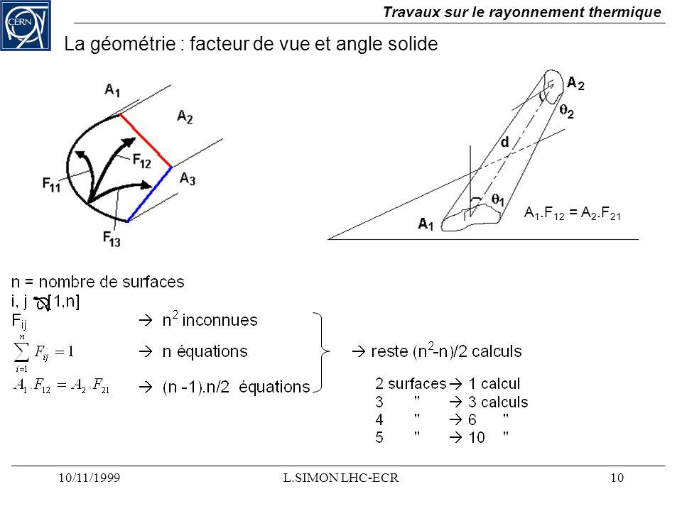 La géométrie : facteur de vue et angle solide