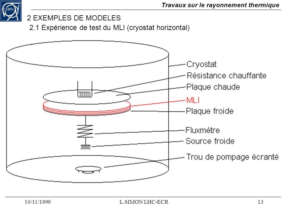 2.1 Expérience de test du MLI (cryostat horizontal)