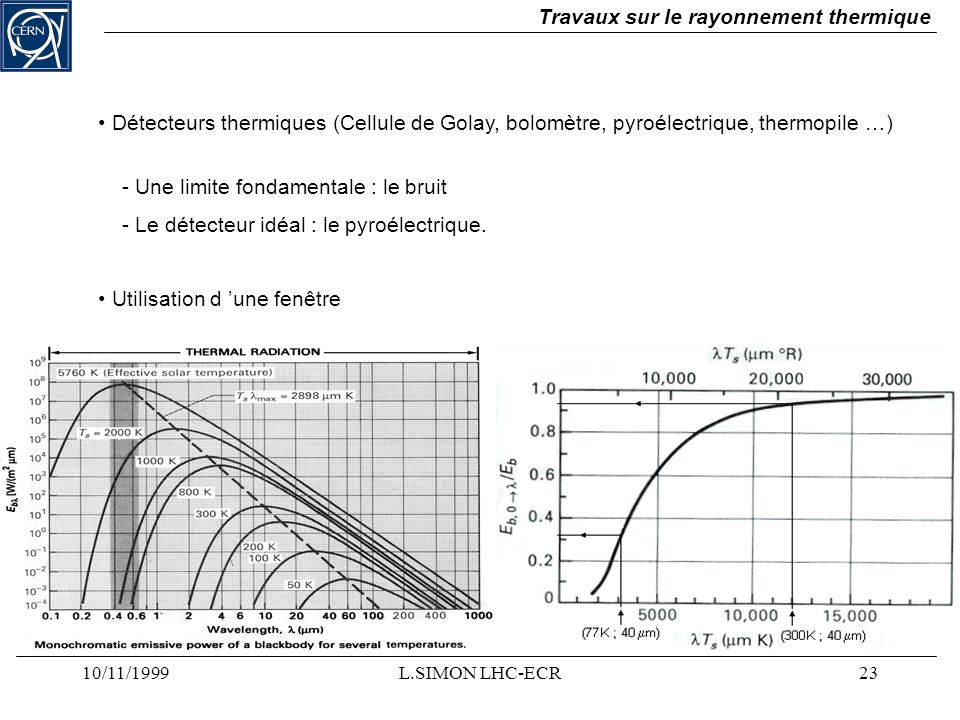 Travaux sur le rayonnement thermique