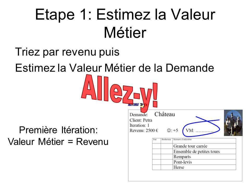 Etape 1: Estimez la Valeur Métier