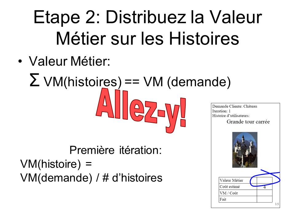 Etape 2: Distribuez la Valeur Métier sur les Histoires