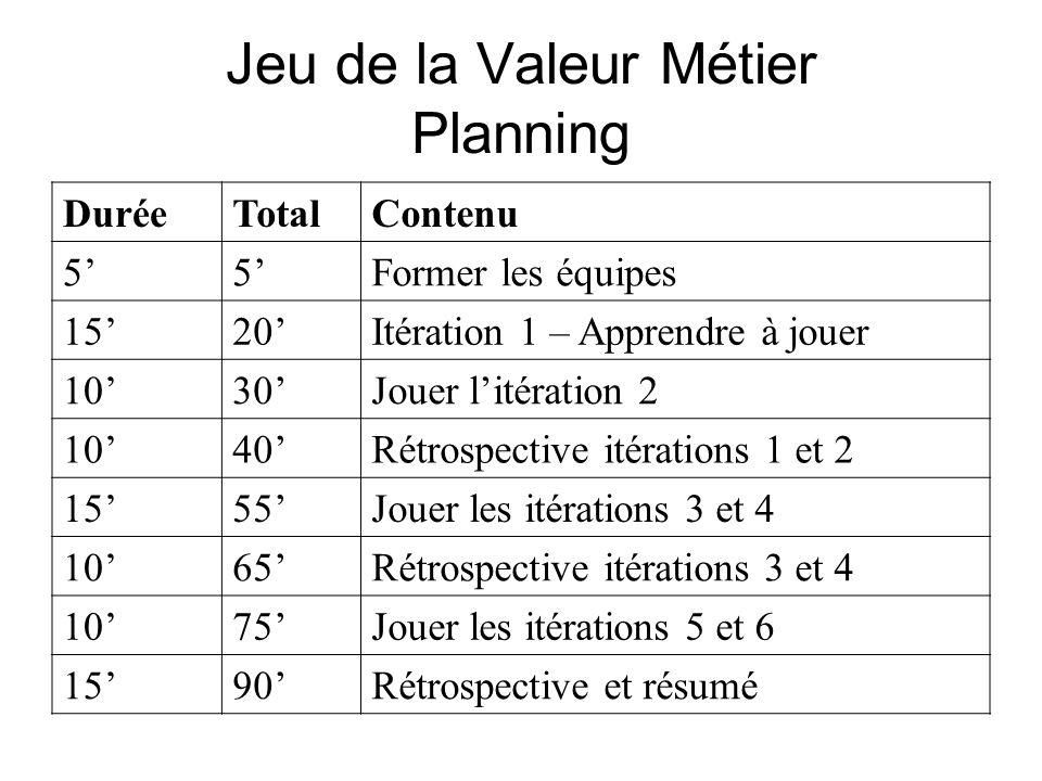 Jeu de la Valeur Métier Planning