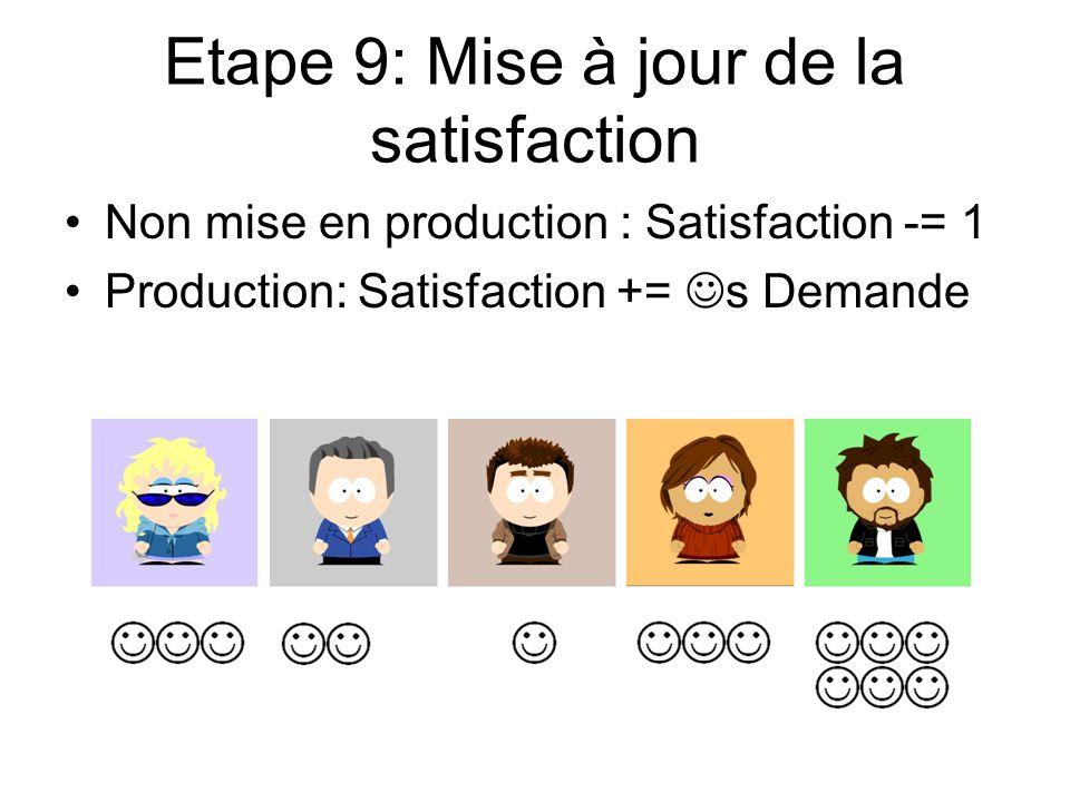 Etape 9: Mise à jour de la satisfaction