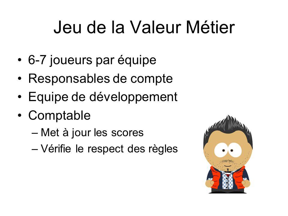 Jeu de la Valeur Métier 6-7 joueurs par équipe Responsables de compte