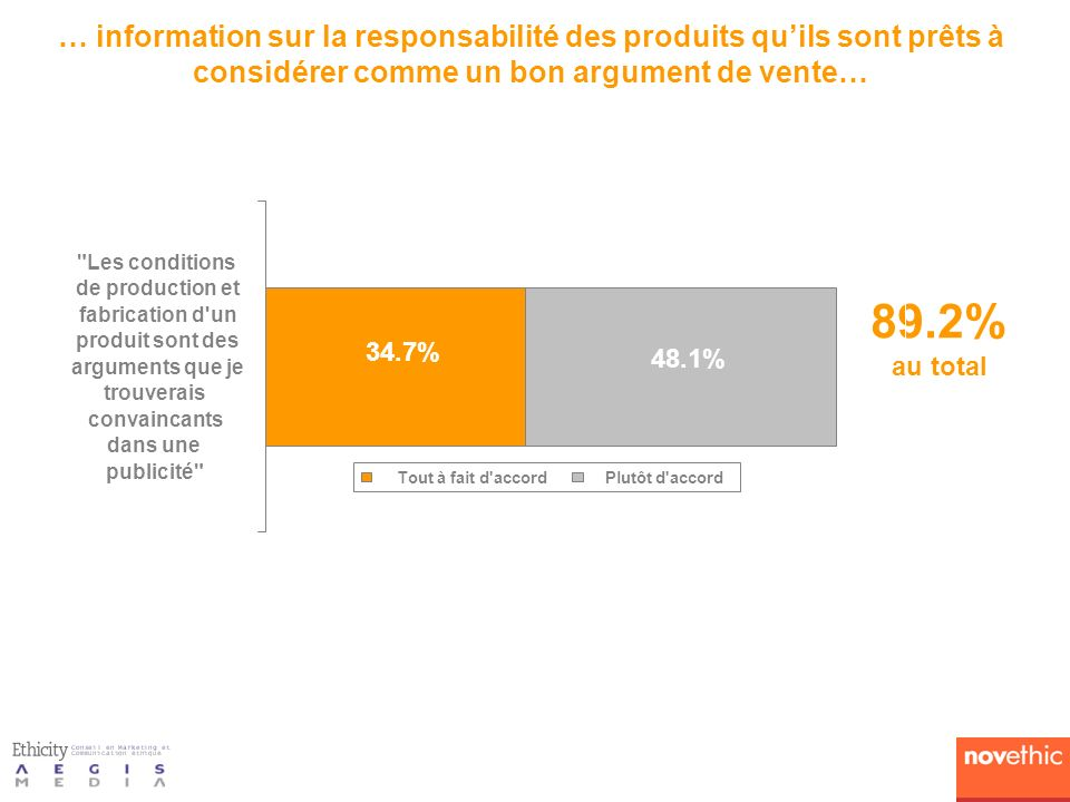 … information sur la responsabilité des produits qu'ils sont prêts à considérer comme un bon argument de vente…