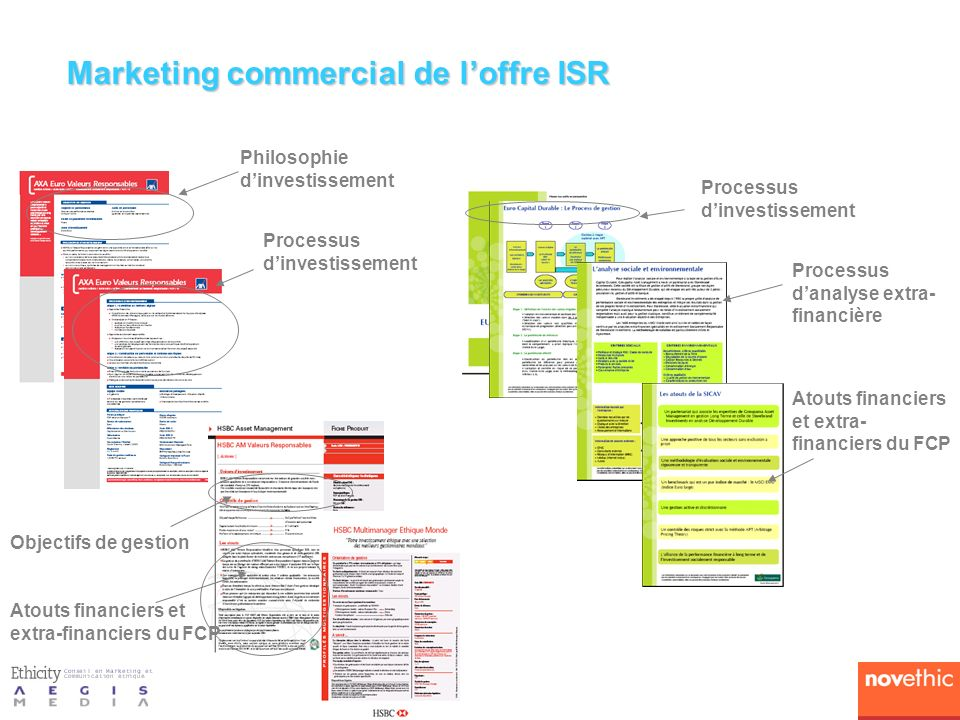 Marketing commercial de l'offre ISR