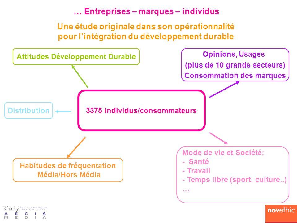 … Entreprises – marques – individus