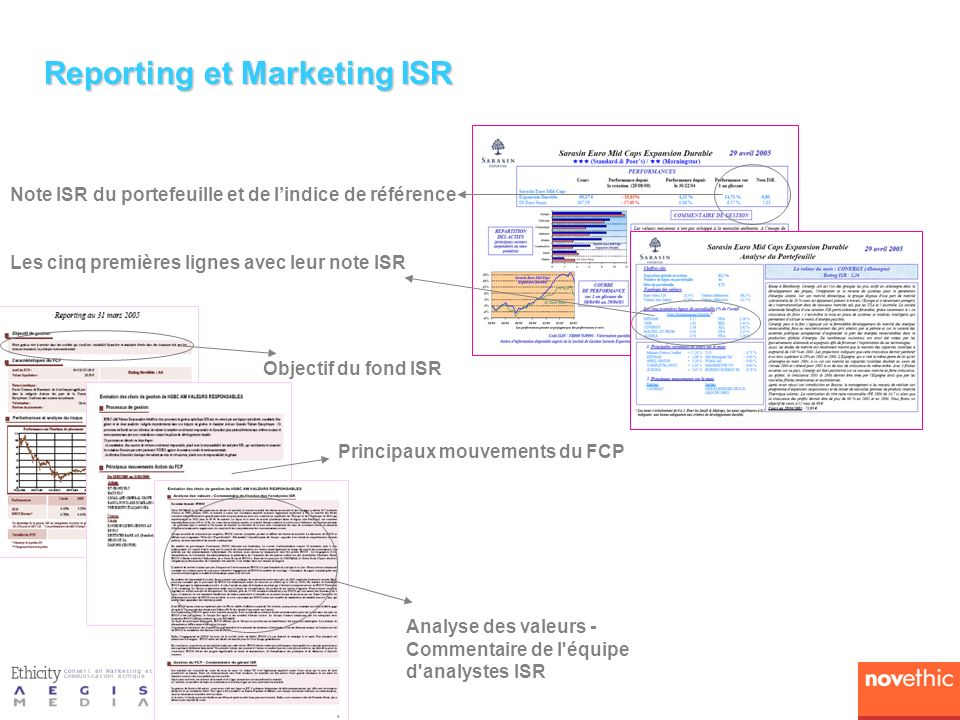 Reporting et Marketing ISR