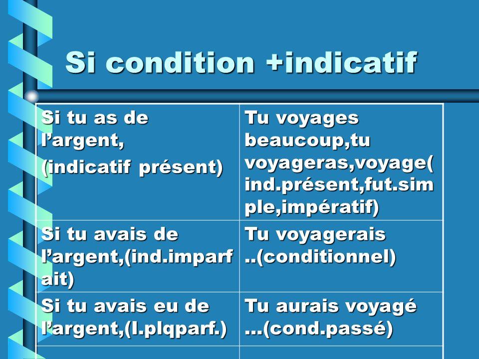 Si condition +indicatif