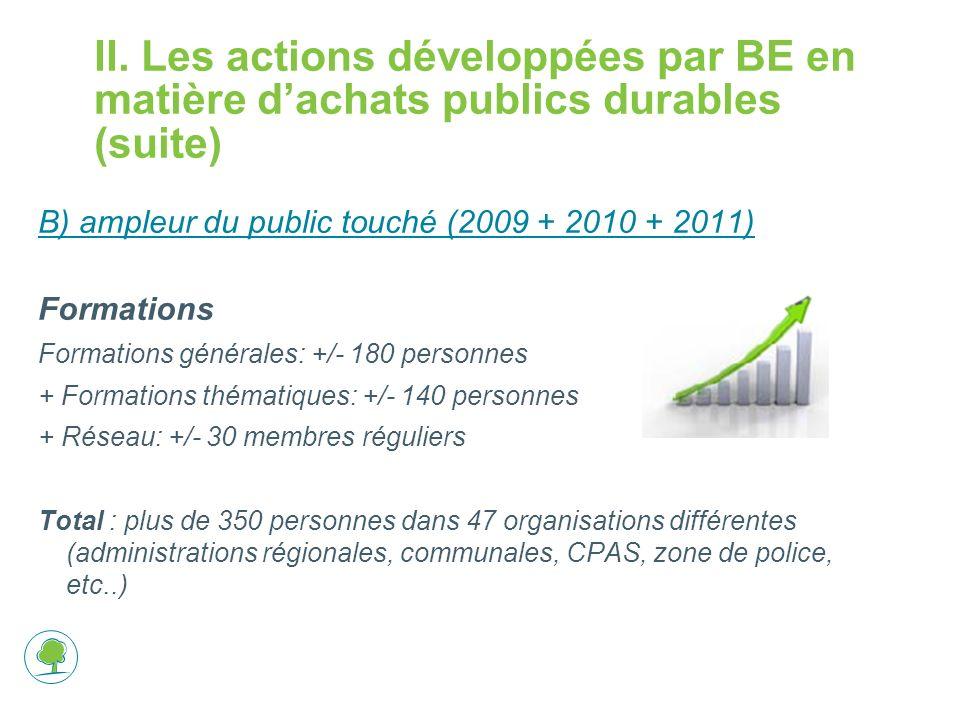 II. Les actions développées par BE en matière d'achats publics durables (suite)