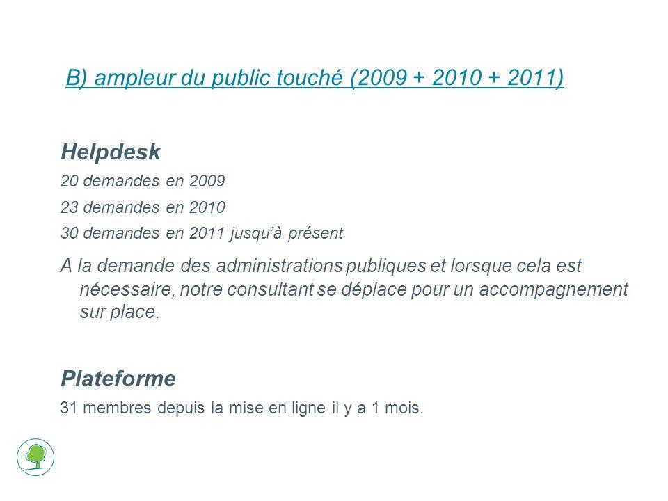 B) ampleur du public touché (2009 + 2010 + 2011)