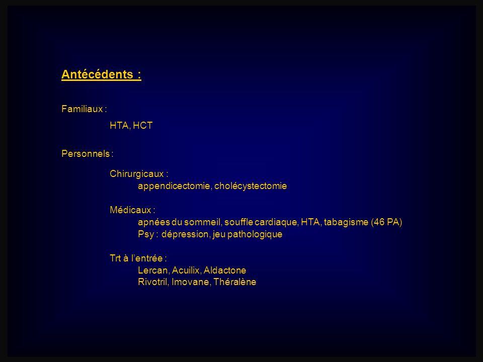 Antécédents : Familiaux : HTA, HCT Personnels : Chirurgicaux :