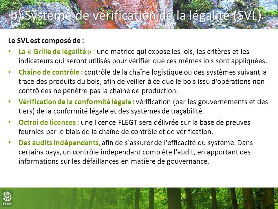 b) Système de vérification de la légalité (SVL)