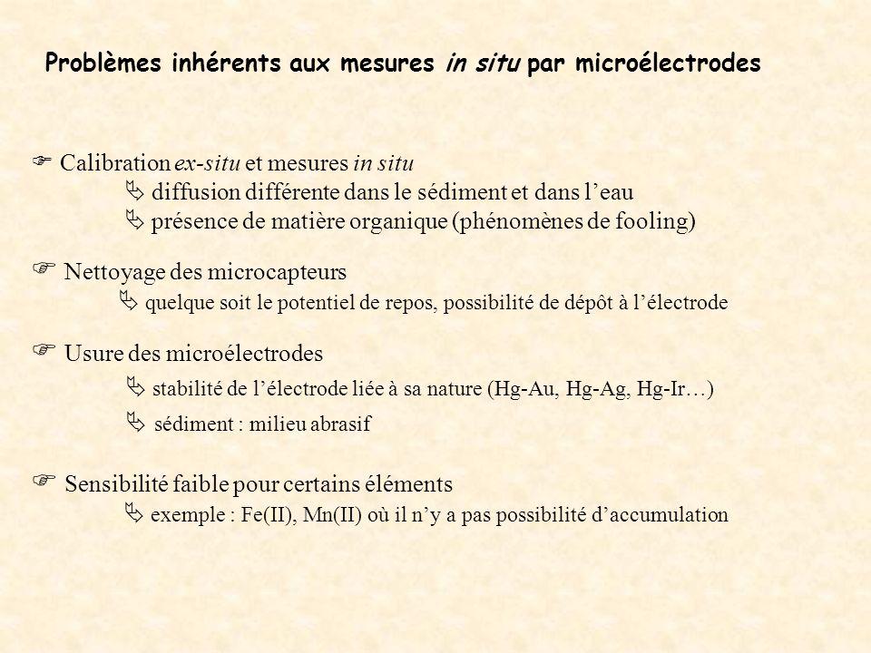  Nettoyage des microcapteurs  Usure des microélectrodes