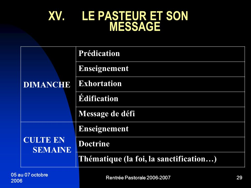 LE PASTEUR ET SON MESSAGE