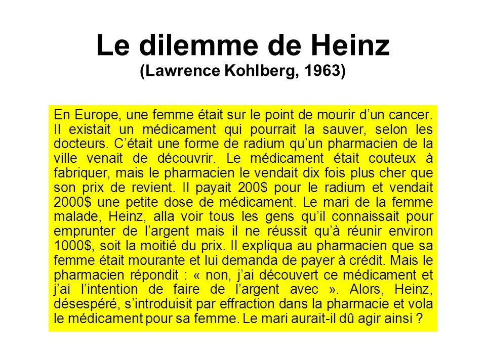 Le dilemme de Heinz (Lawrence Kohlberg, 1963)