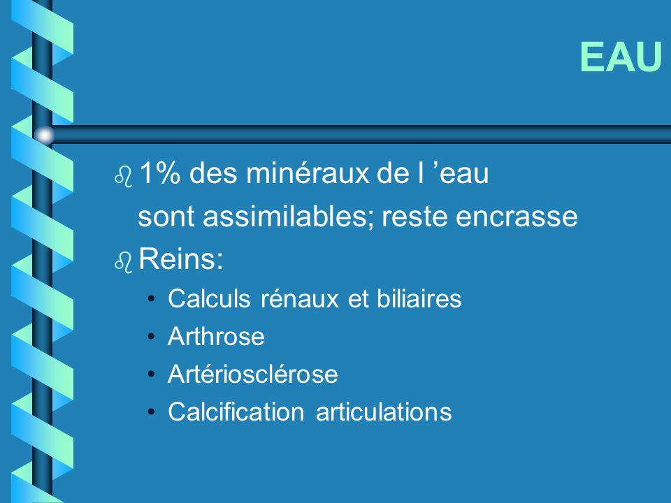 EAU 1% des minéraux de l 'eau sont assimilables; reste encrasse Reins: