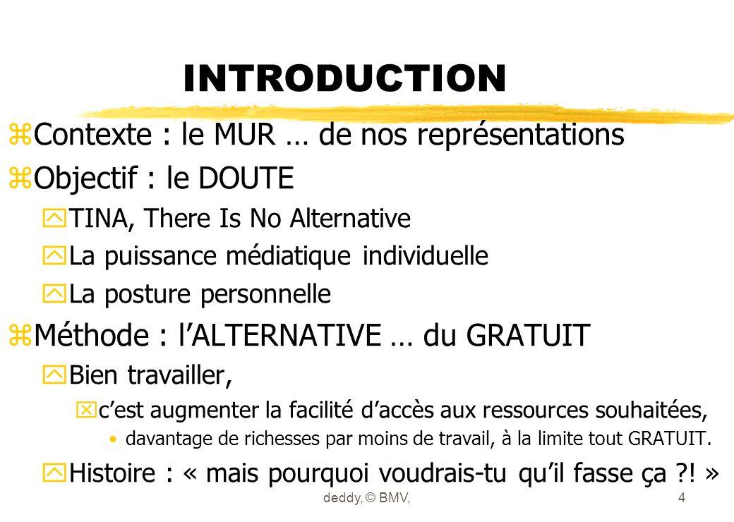 INTRODUCTION Contexte : le MUR … de nos représentations
