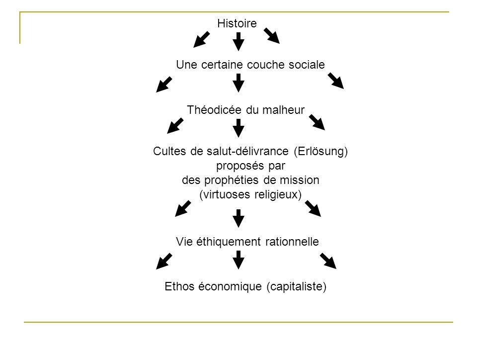 Une certaine couche sociale