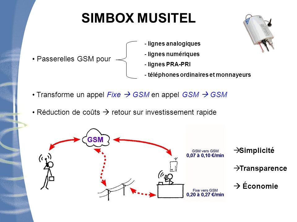 SIMBOX MUSITEL Passerelles GSM pour