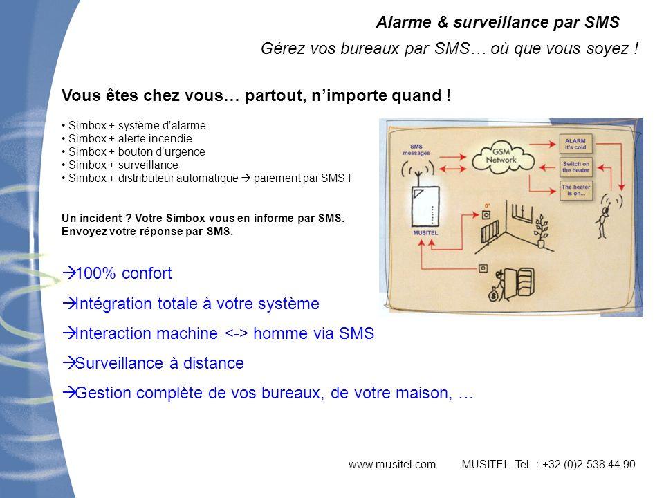 Alarme & surveillance par SMS