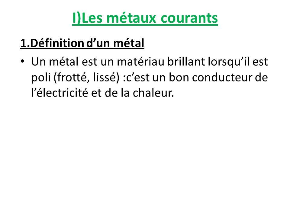 I)Les métaux courants 1.Définition d'un métal