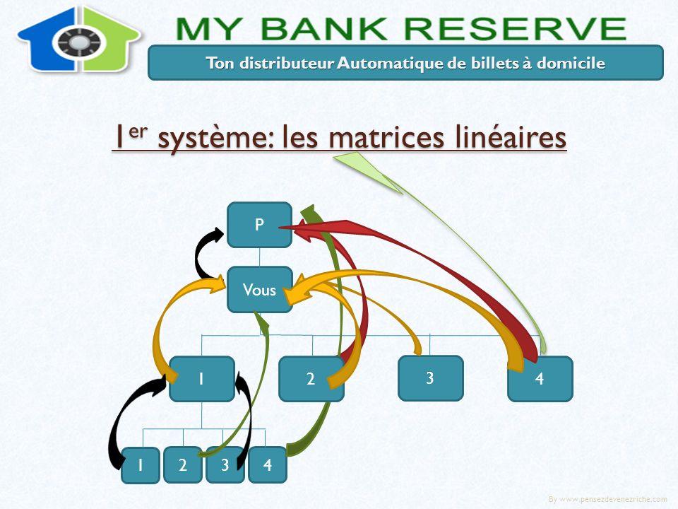 1er système: les matrices linéaires