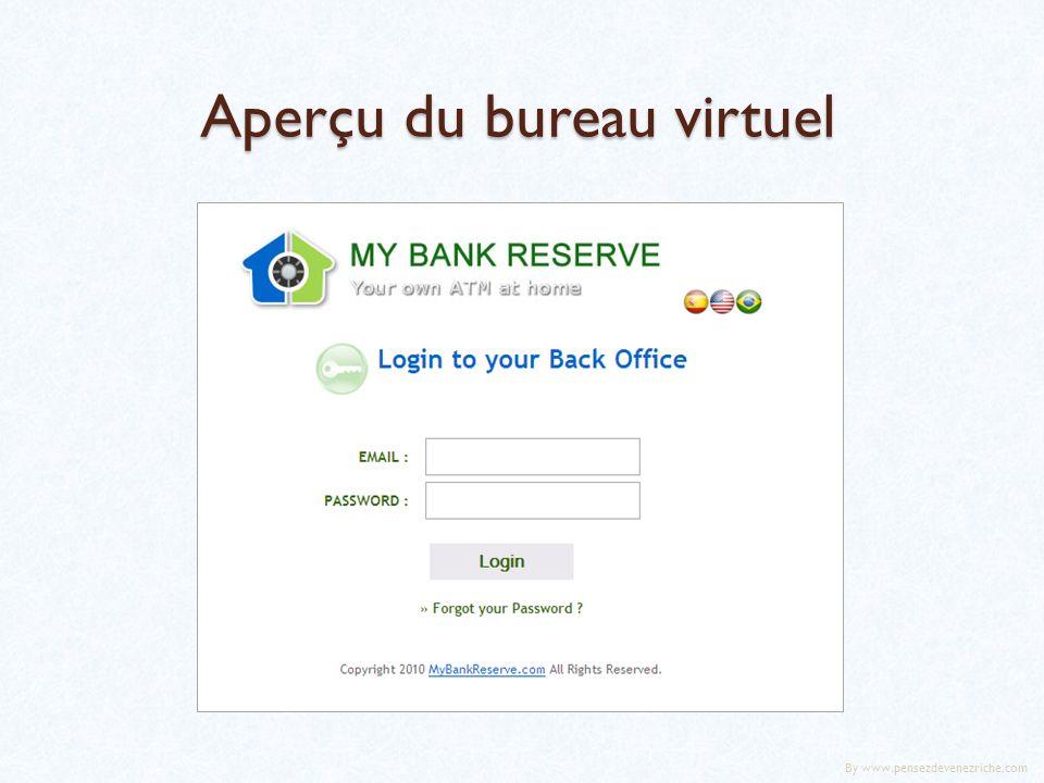 Aperçu du bureau virtuel