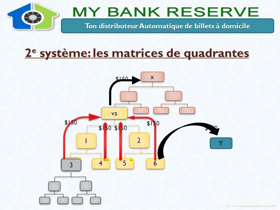 2e système: les matrices de quadrantes