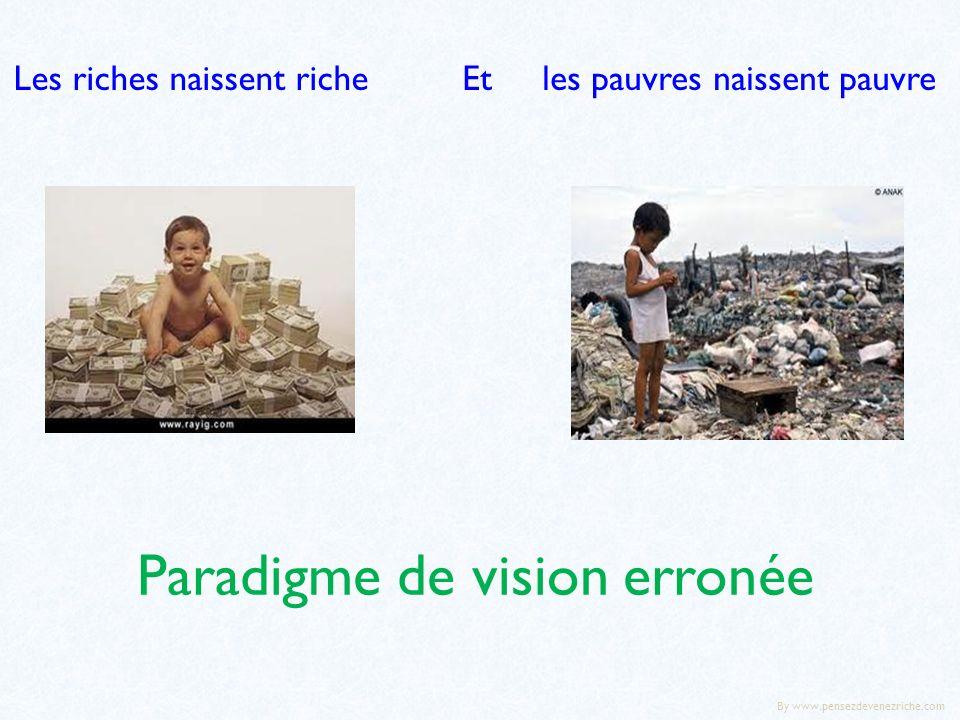 Paradigme de vision erronée