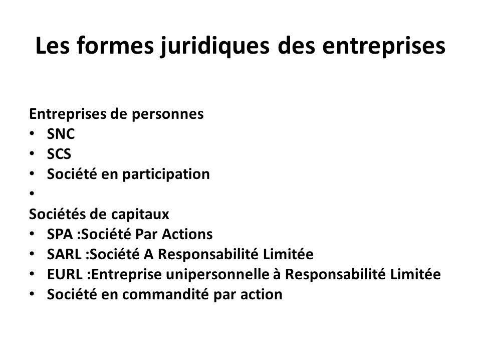 Les formes juridiques des entreprises