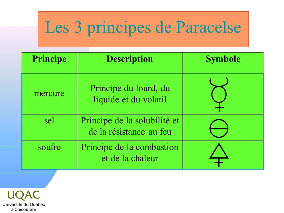 Les 3 principes de Paracelse