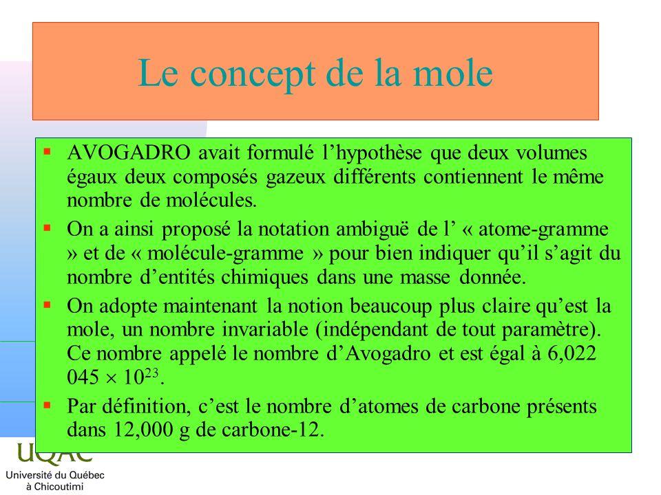 Le concept de la mole