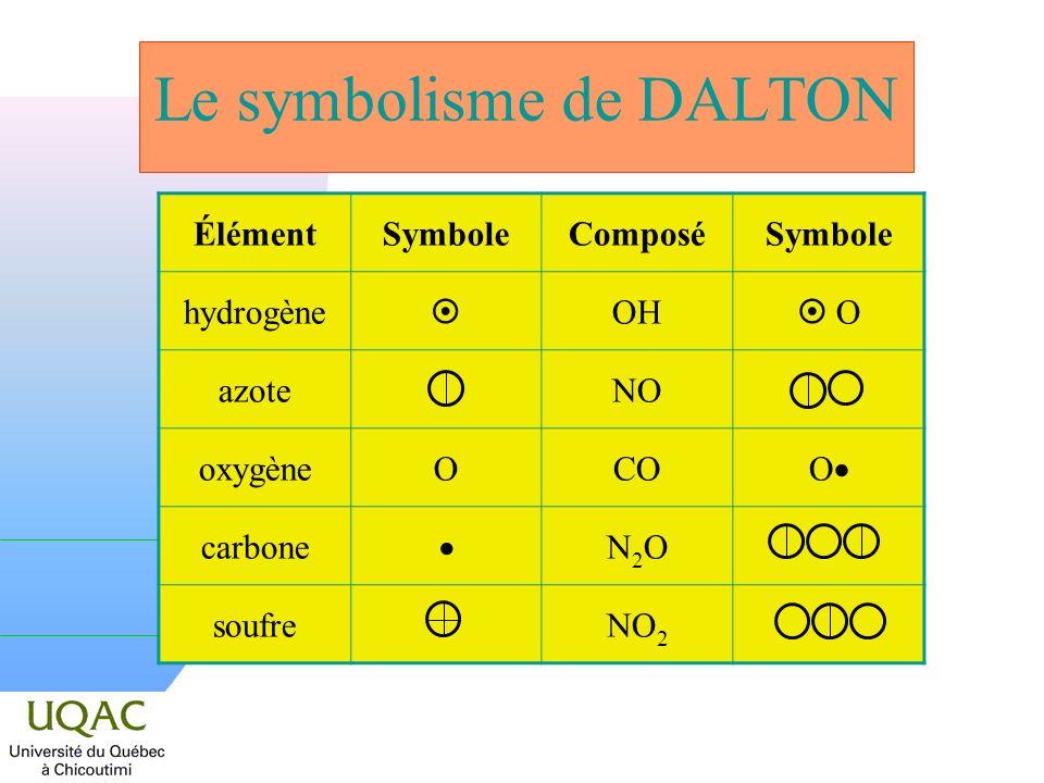Le symbolisme de DALTON