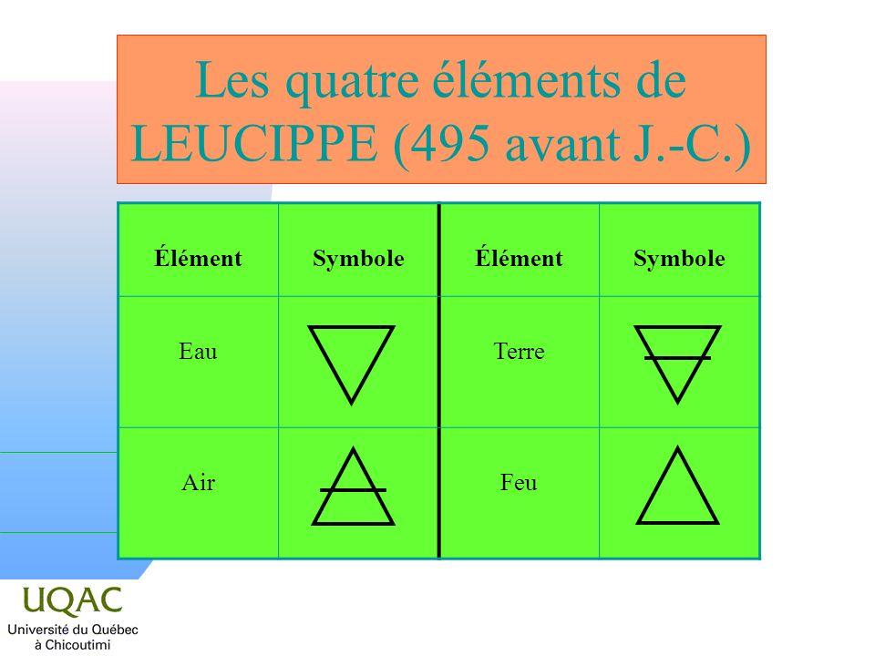 Les quatre éléments de LEUCIPPE (495 avant J.-C.)