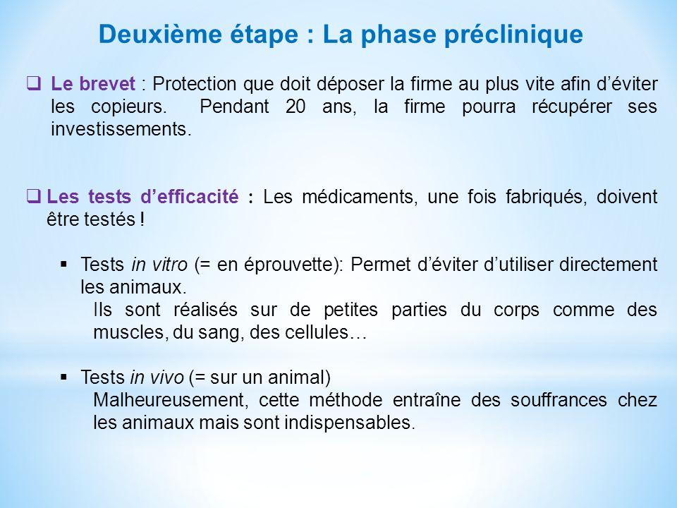 Deuxième étape : La phase préclinique