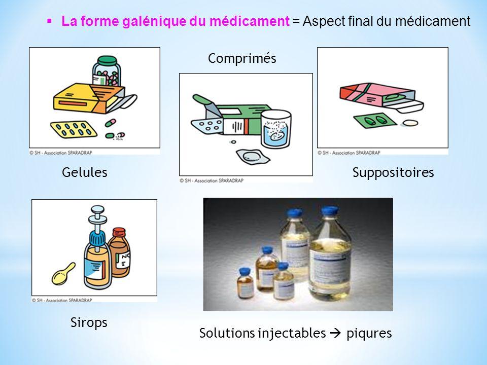 La forme galénique du médicament = Aspect final du médicament