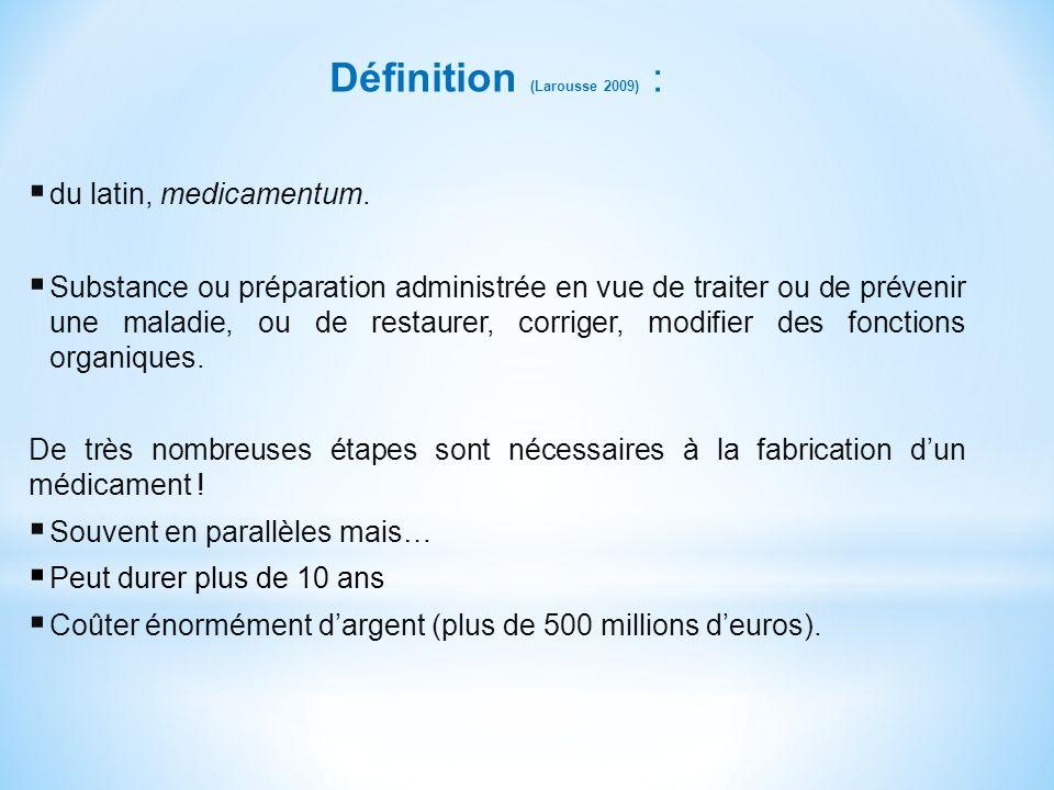 Définition (Larousse 2009) :
