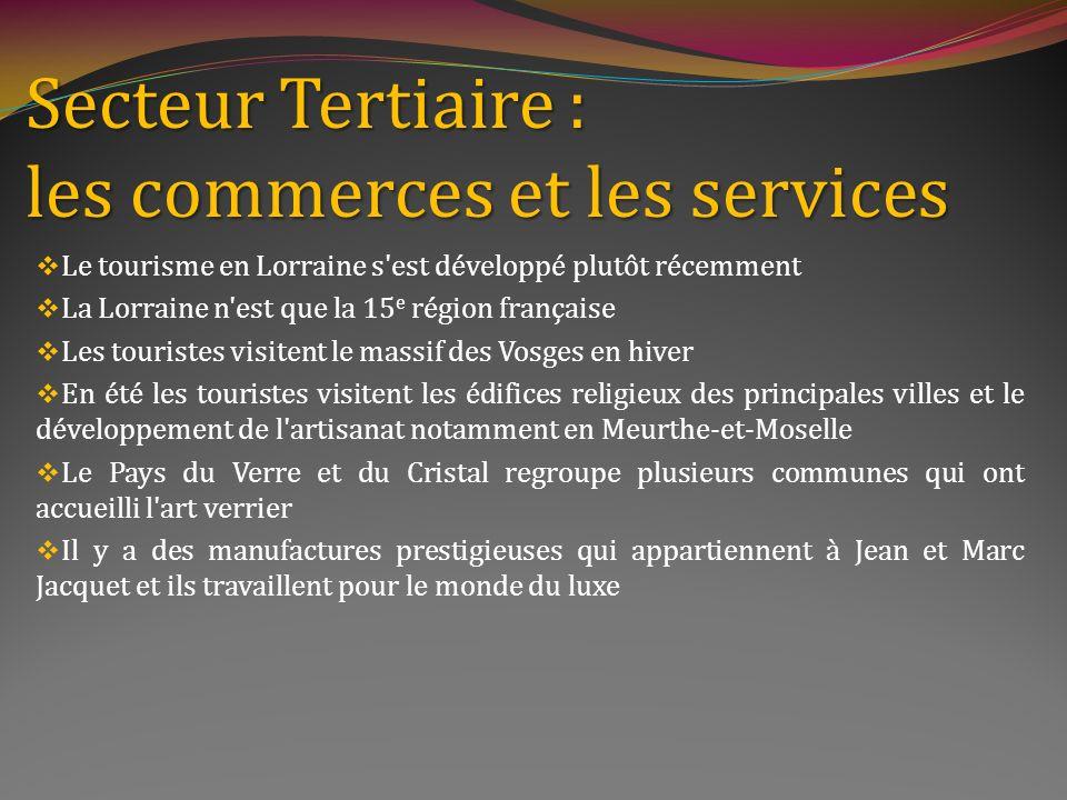 Secteur Tertiaire : les commerces et les services