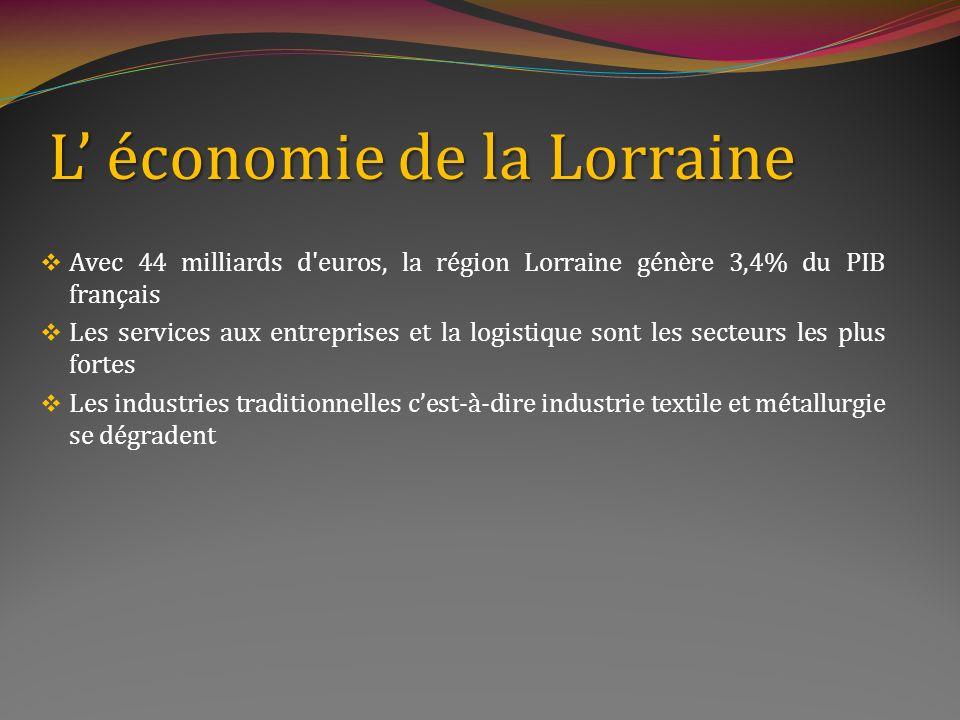 L' économie de la Lorraine