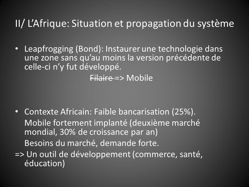 II/ L'Afrique: Situation et propagation du système