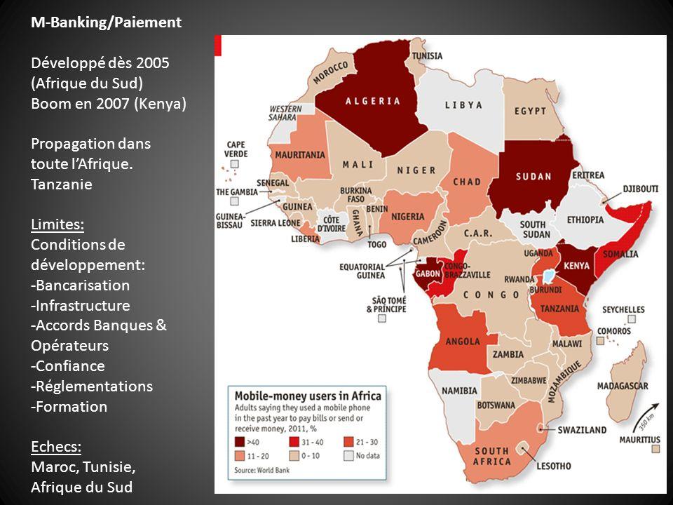 Développé dès 2005 (Afrique du Sud) Boom en 2007 (Kenya)