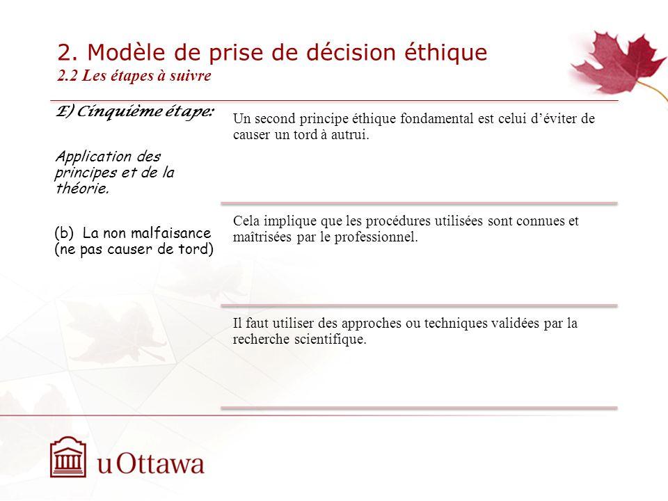 2. Modèle de prise de décision éthique 2.2 Les étapes à suivre