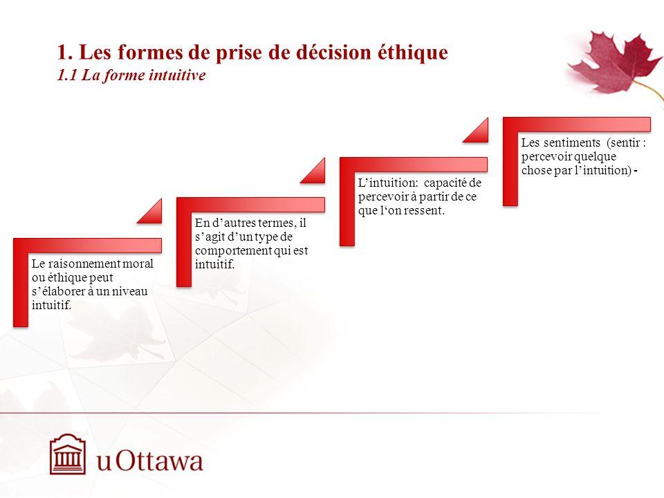 1. Les formes de prise de décision éthique 1.1 La forme intuitive